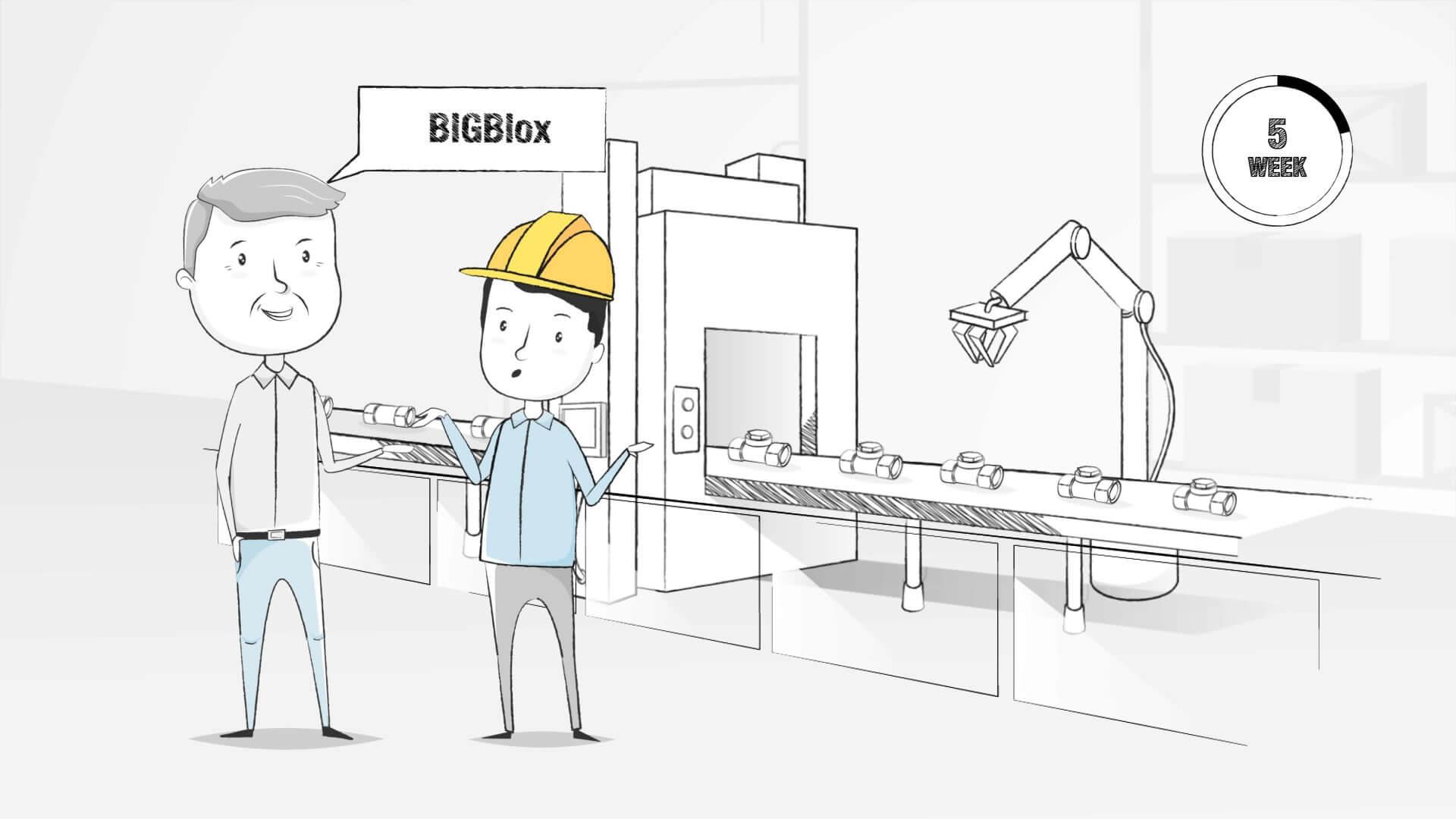 Mit Erklärvideos haben Sie die Möglichkeit, Ihren Kunden bestimmte Prozesse in Ihrem Unternehmen anschaulich zu beschreiben.